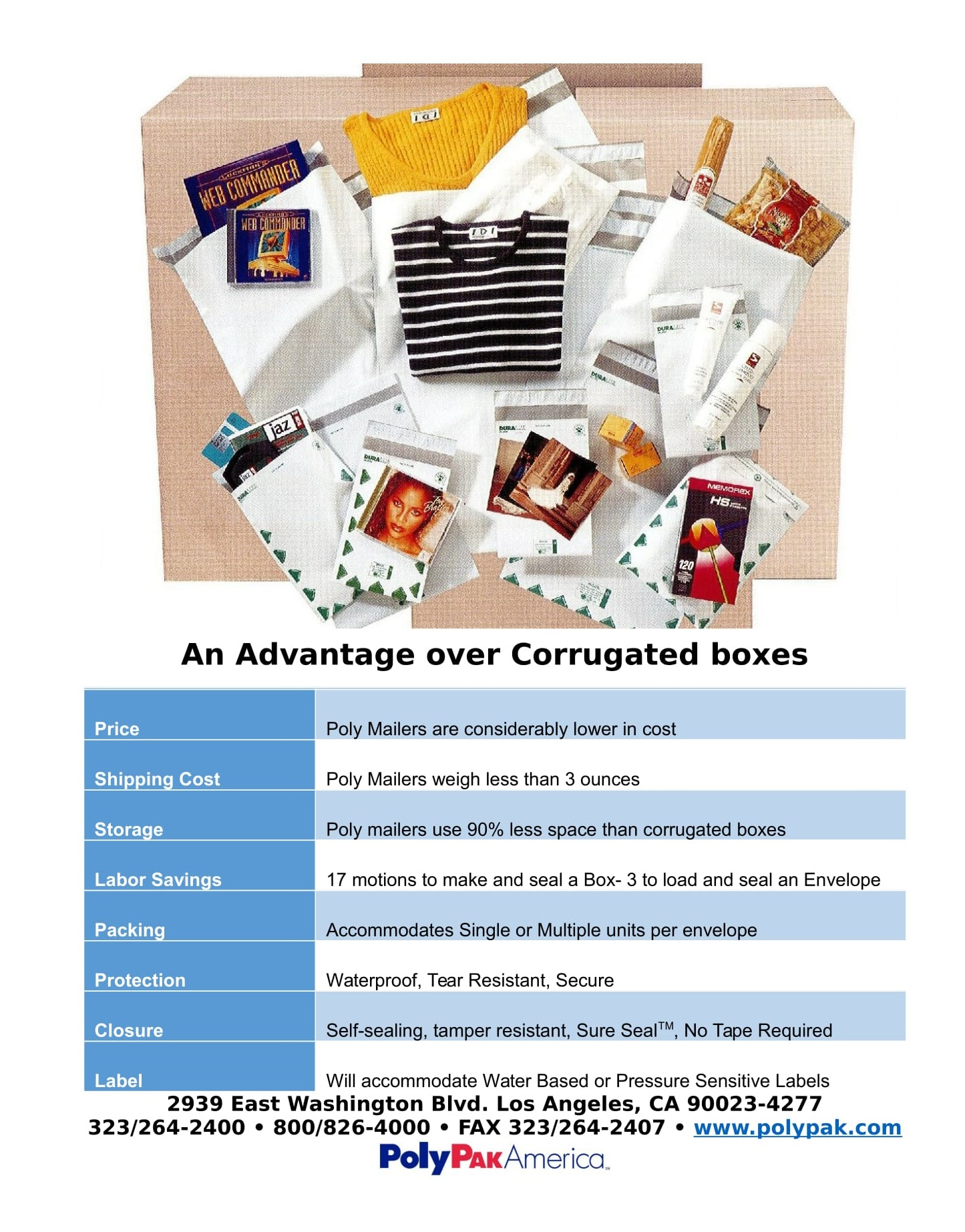 An Advantage over Corrugated boxesfor blog